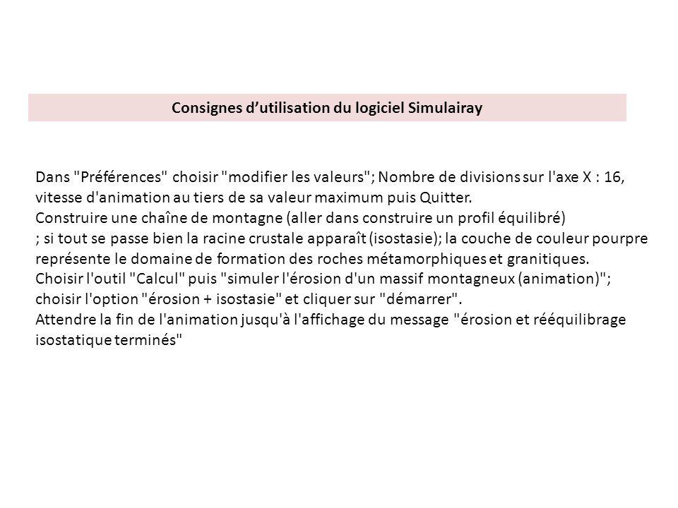 Consignes d'utilisation du logiciel Simulairay