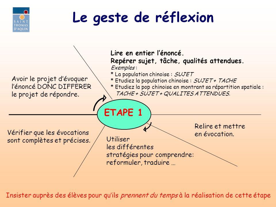 Le geste de réflexion ETAPE 1 Lire en entier l'énoncé.