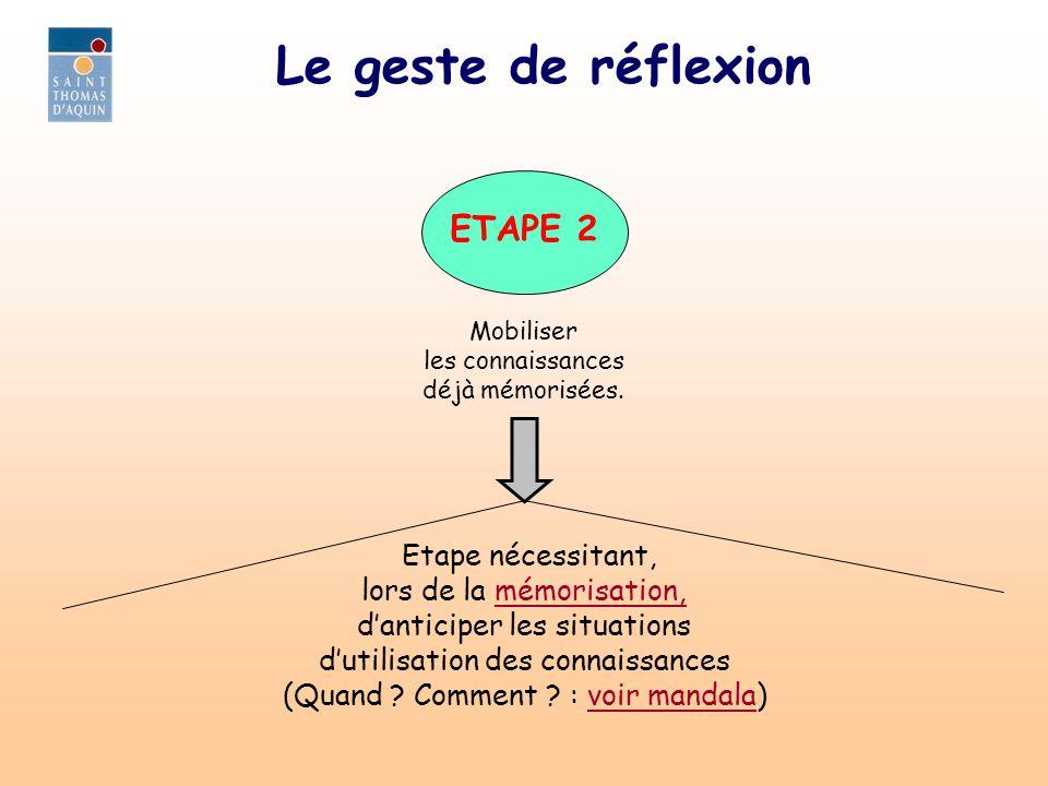 Le geste de réflexion ETAPE 2 Etape nécessitant,