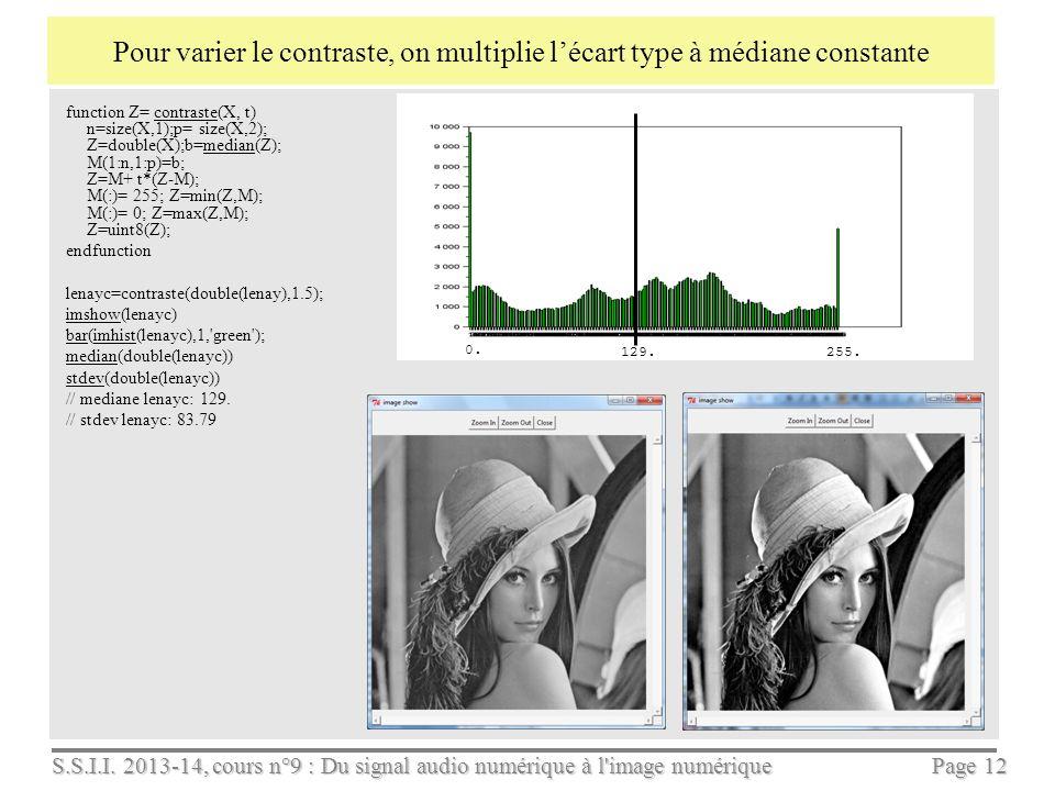 Pour varier le contraste, on multiplie l'écart type à médiane constante