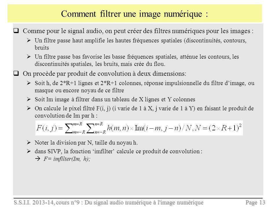 Comment filtrer une image numérique :