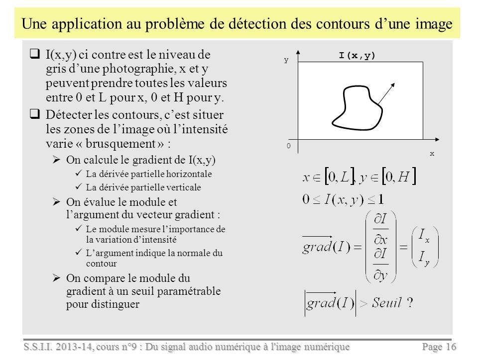Une application au problème de détection des contours d'une image