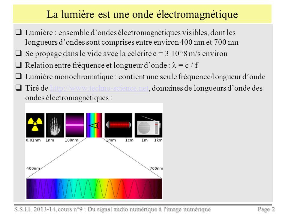 La lumière est une onde électromagnétique