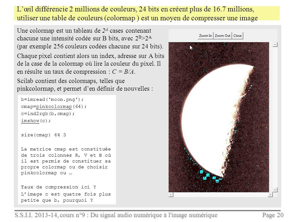 L'œil différencie 2 millions de couleurs, 24 bits en créent plus de 16