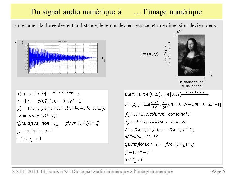 Du signal audio numérique à … l'image numérique