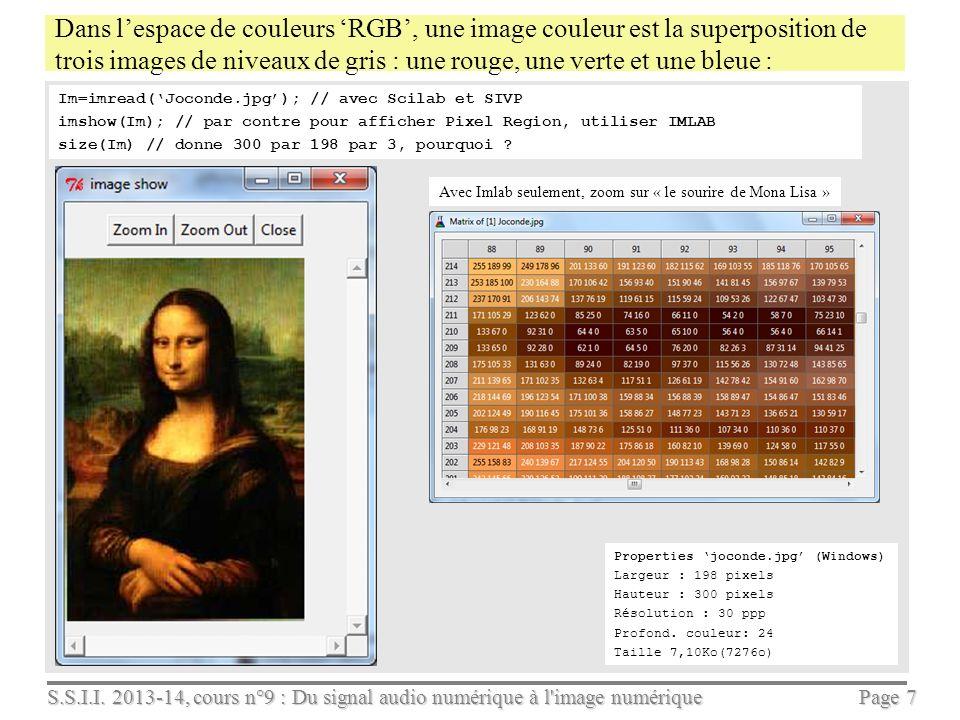 Dans l'espace de couleurs 'RGB', une image couleur est la superposition de trois images de niveaux de gris : une rouge, une verte et une bleue :