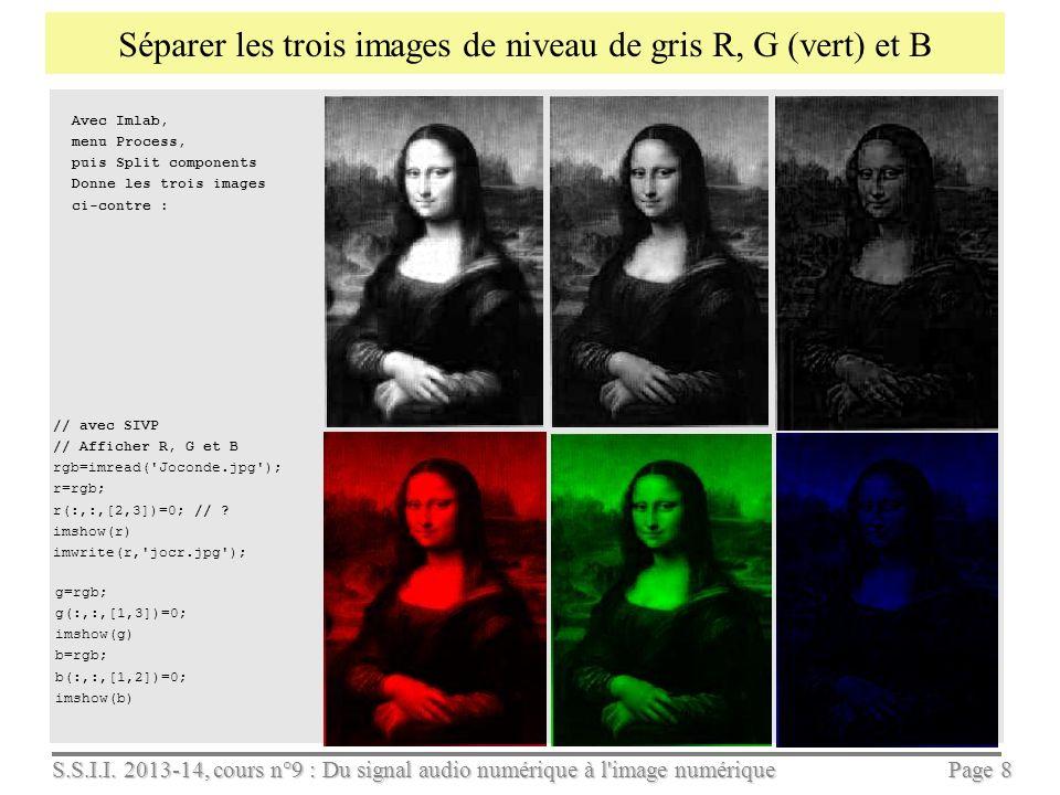 Séparer les trois images de niveau de gris R, G (vert) et B