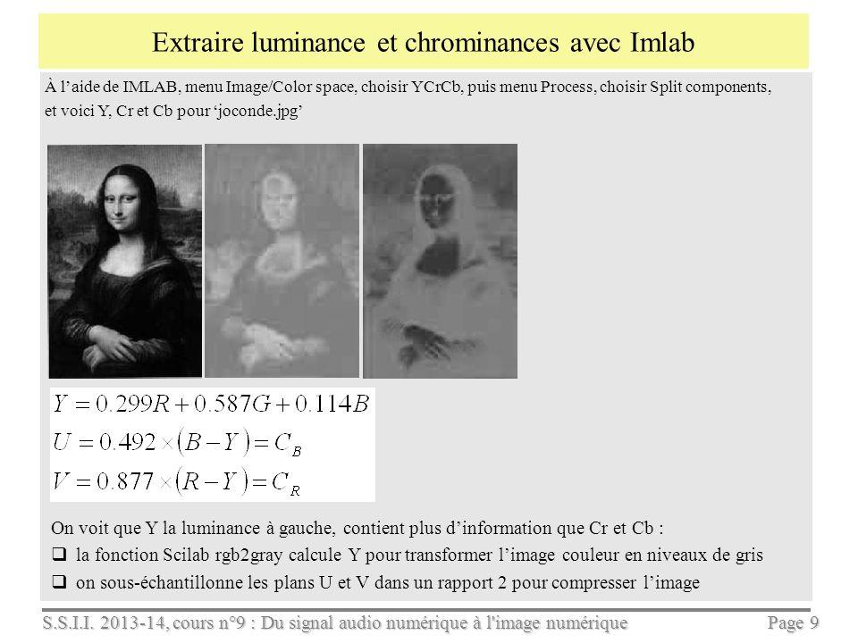 Extraire luminance et chrominances avec Imlab
