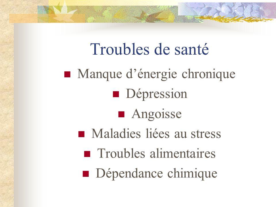 Troubles de santé Manque d'énergie chronique Dépression Angoisse