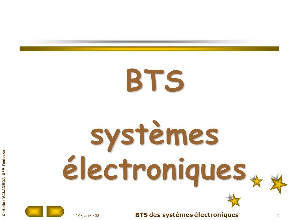 systèmes électroniques