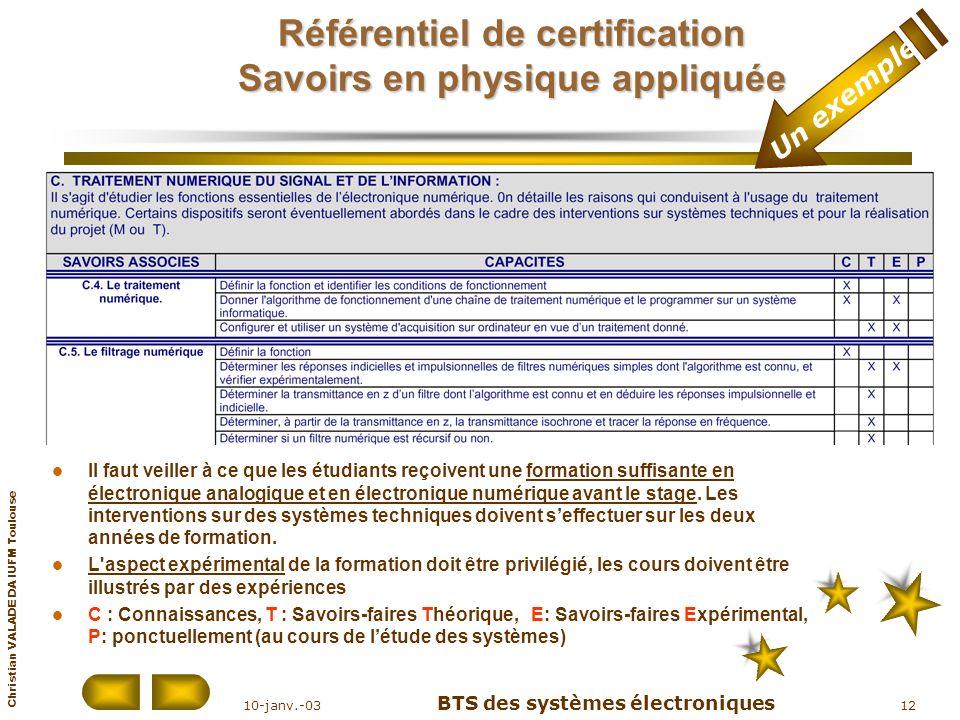 Référentiel de certification Savoirs en physique appliquée