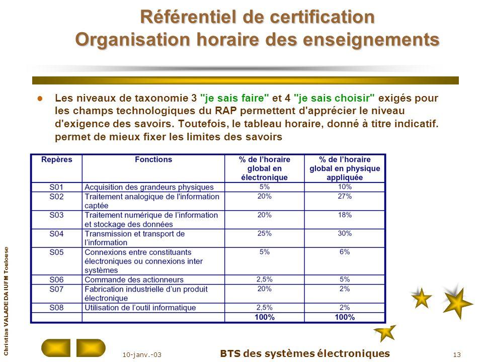 Référentiel de certification Organisation horaire des enseignements