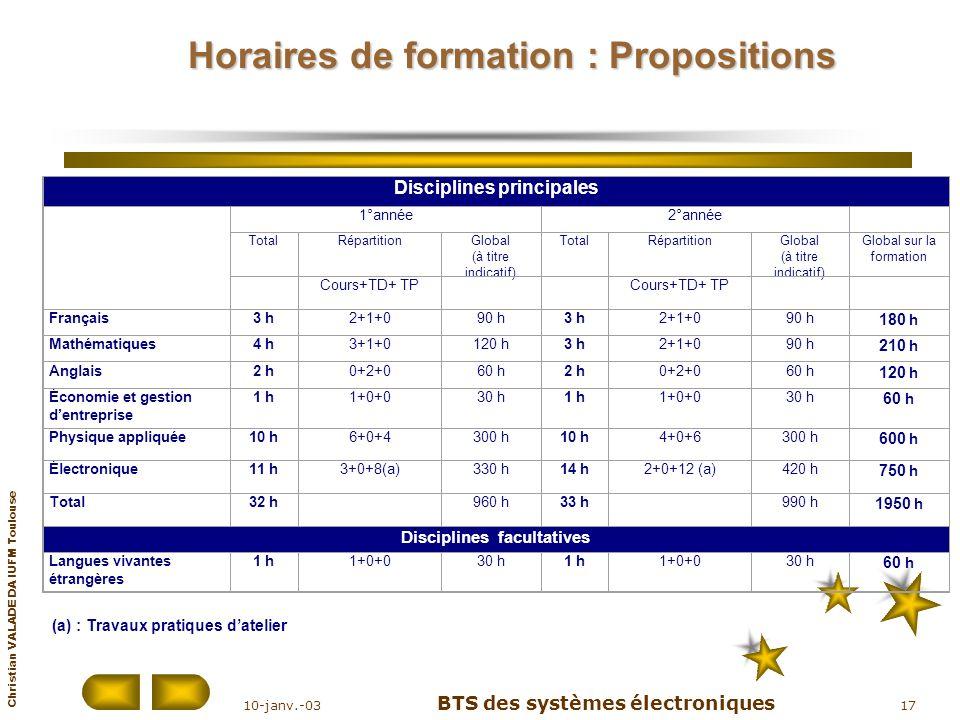 Horaires de formation : Propositions