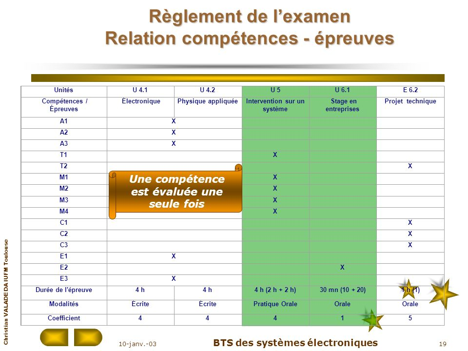 Règlement de l'examen Relation compétences - épreuves