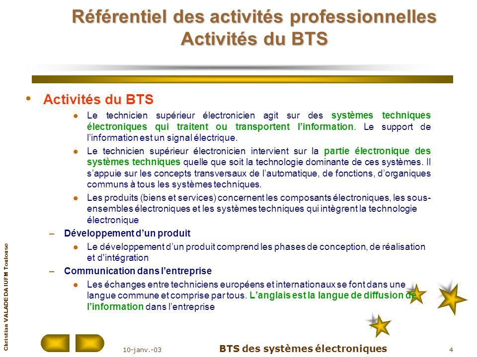 Référentiel des activités professionnelles Activités du BTS