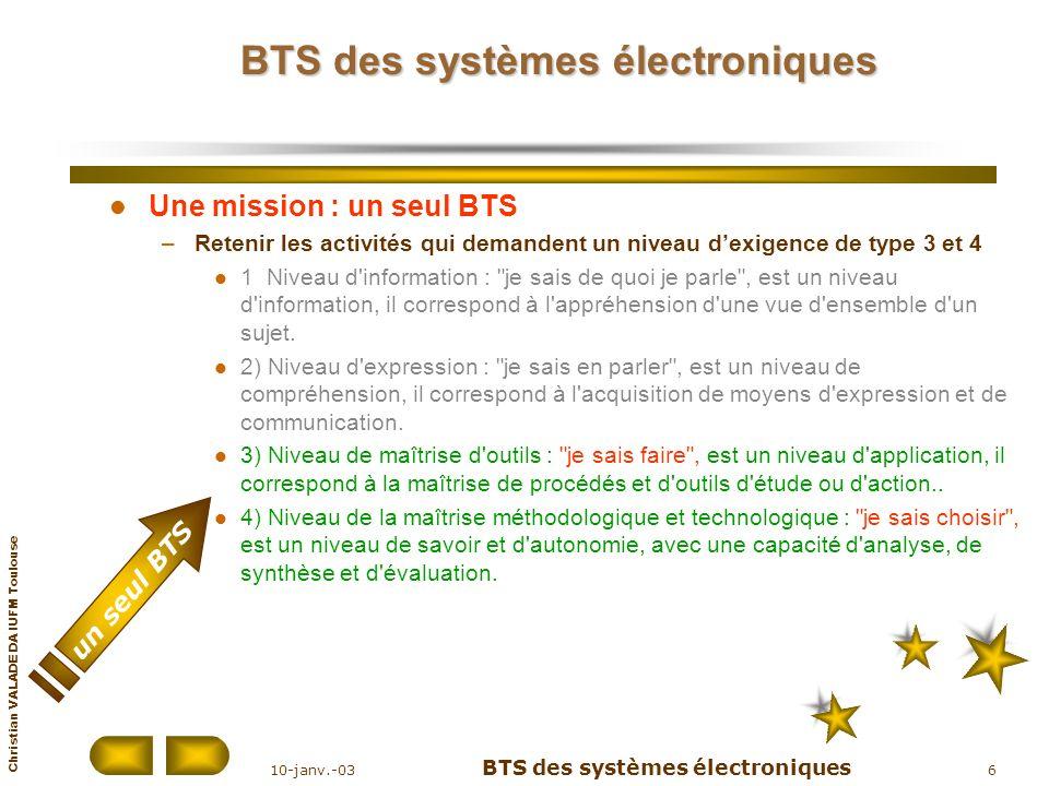 BTS des systèmes électroniques