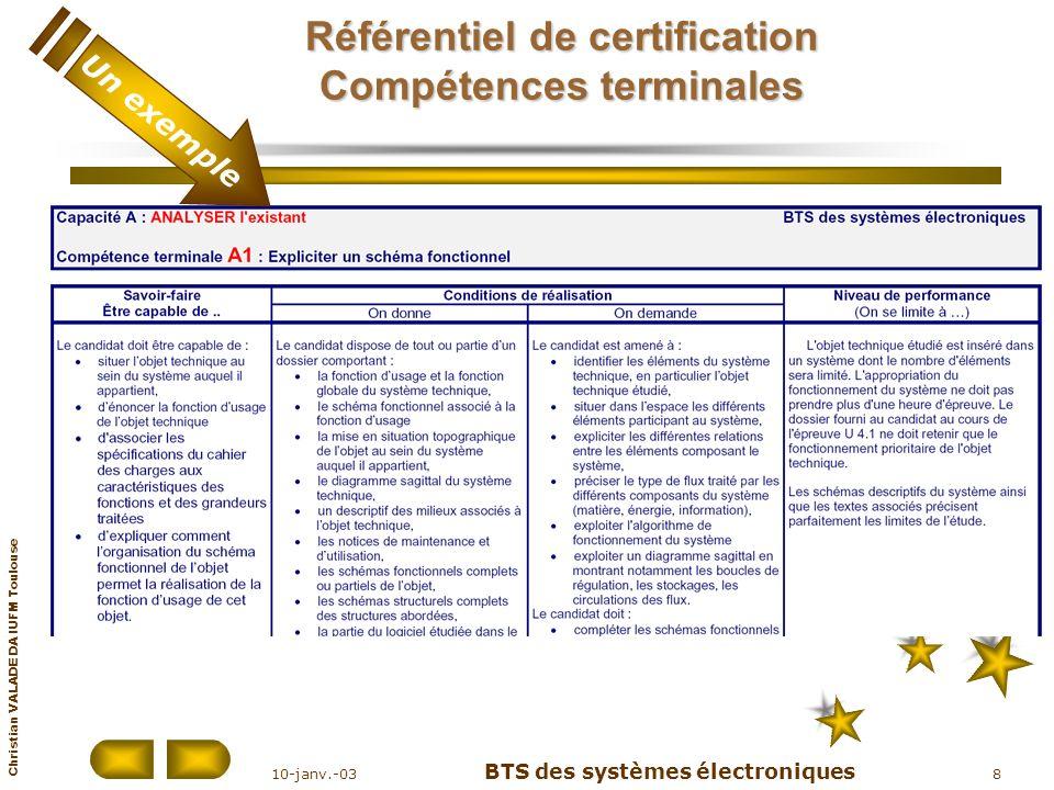 Référentiel de certification Compétences terminales