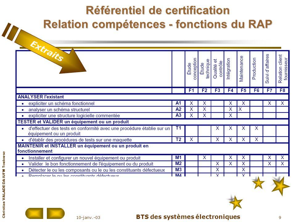 Référentiel de certification Relation compétences - fonctions du RAP