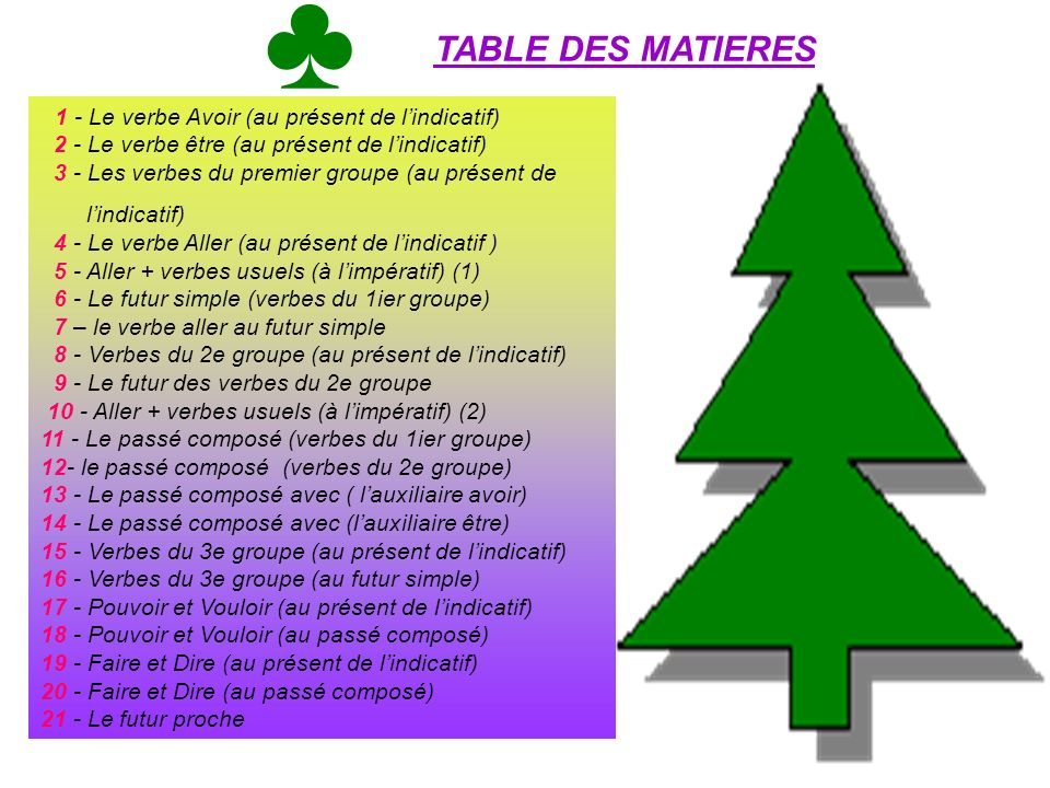 ♣ TABLE DES MATIERES.