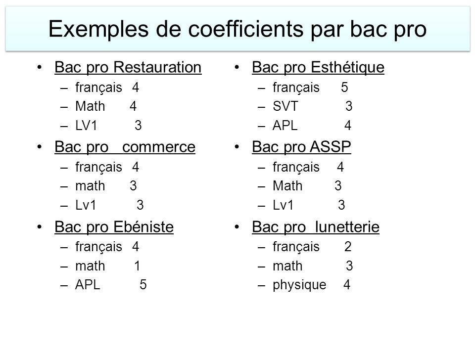 Exemples de coefficients par bac pro