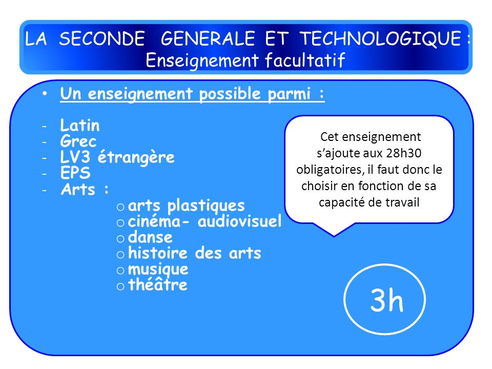 3h LA SECONDE GENERALE ET TECHNOLOGIQUE : Enseignement facultatif
