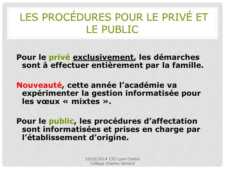les procédures pour le privé et le public