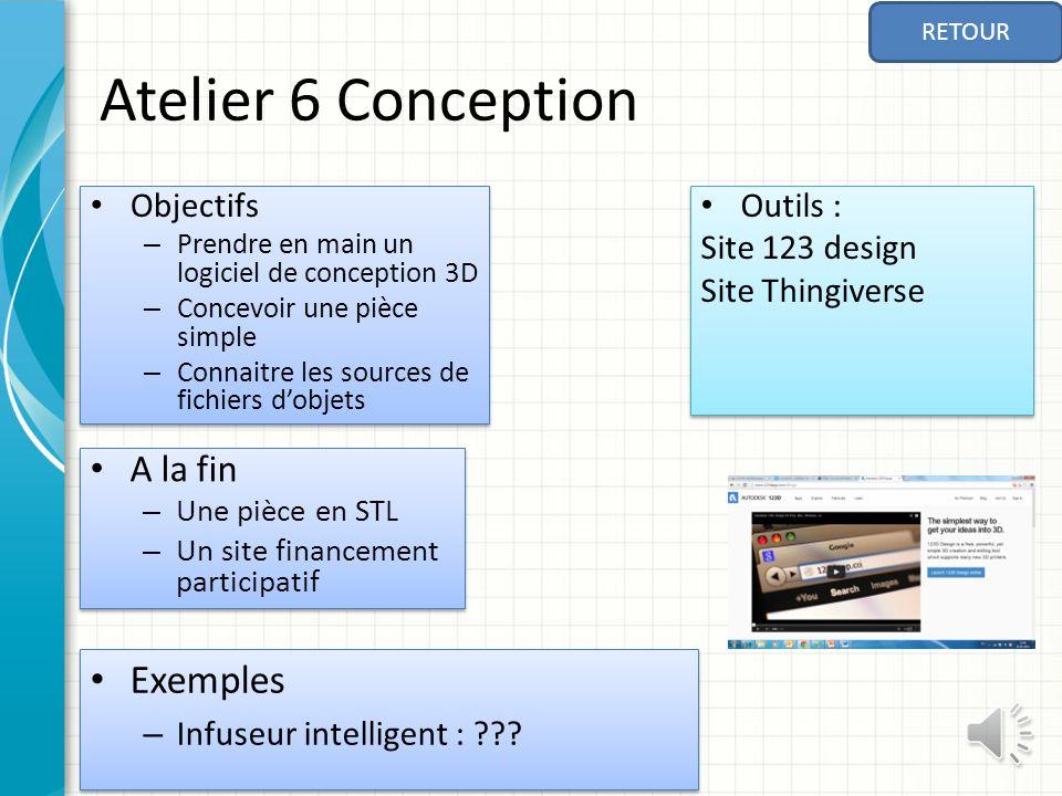 Atelier 6 Conception Exemples A la fin Objectifs Outils :