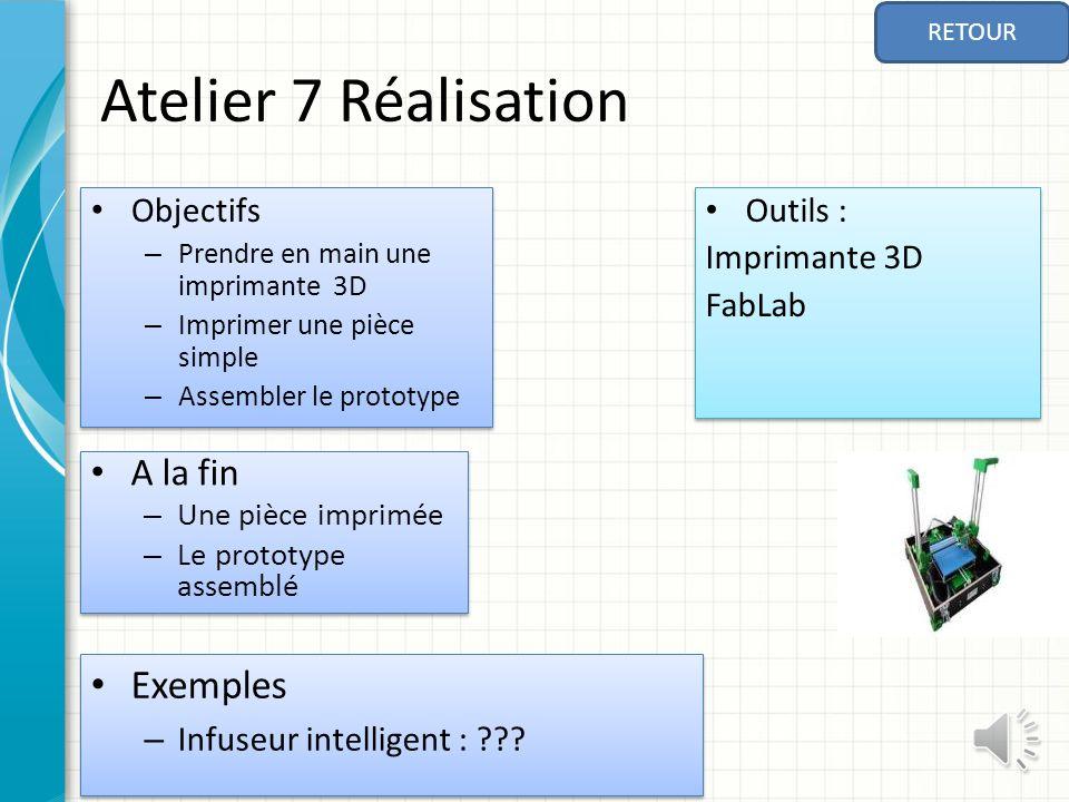 Atelier 7 Réalisation Exemples A la fin Objectifs Outils :
