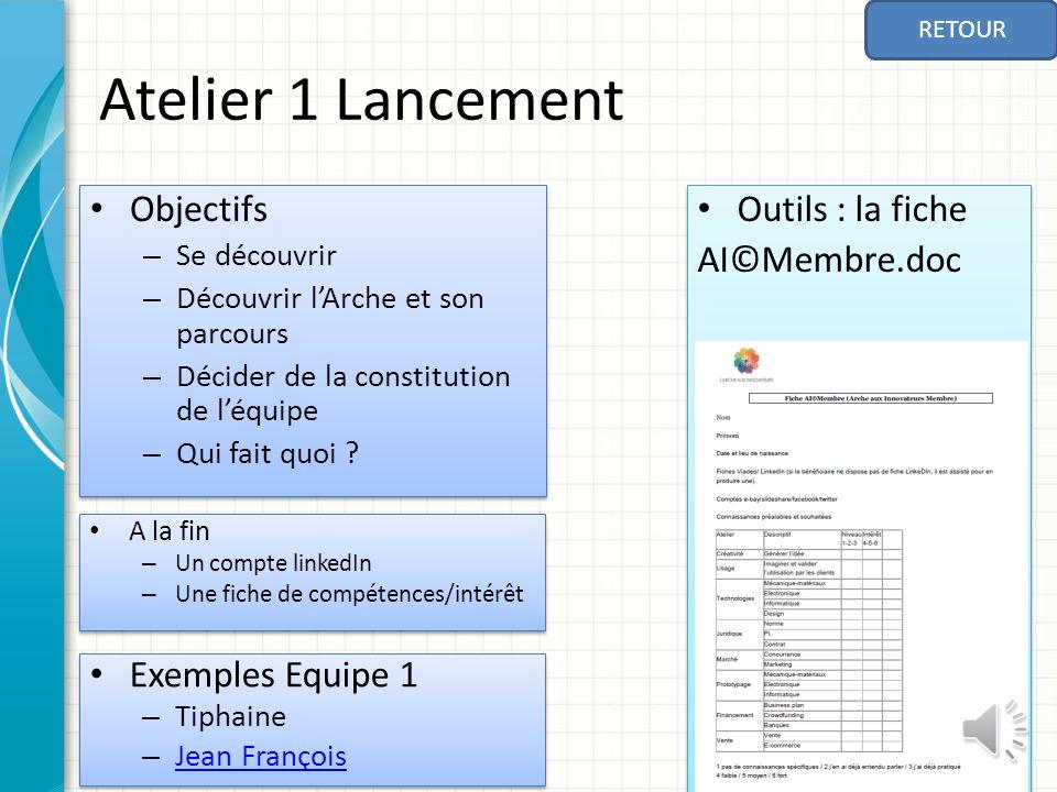 Atelier 1 Lancement Objectifs Outils : la fiche AI©Membre.doc