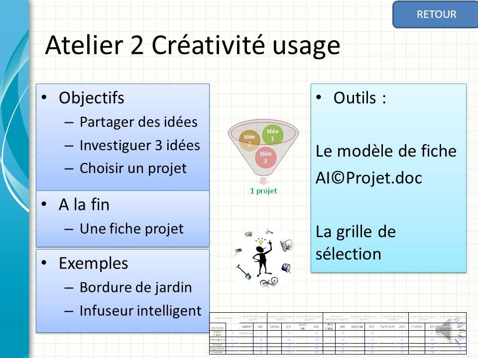 Atelier 2 Créativité usage