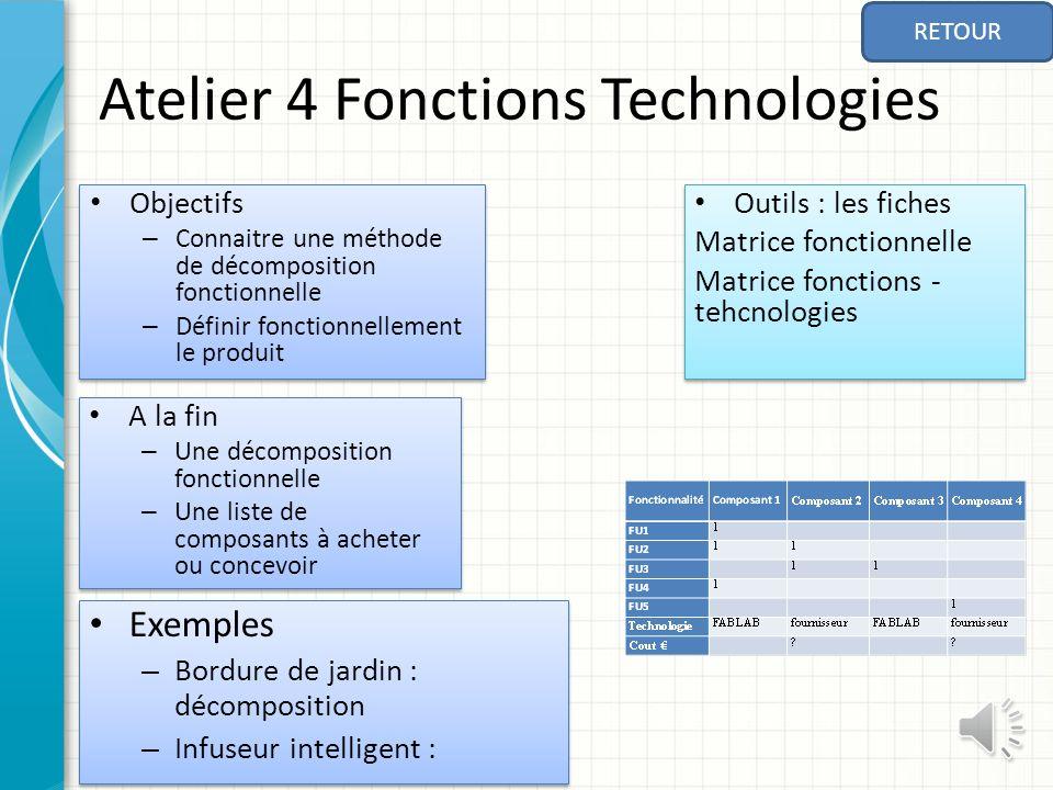 Atelier 4 Fonctions Technologies