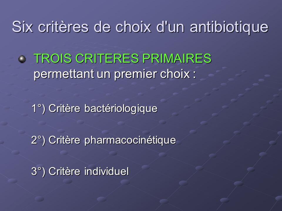 Six critères de choix d un antibiotique