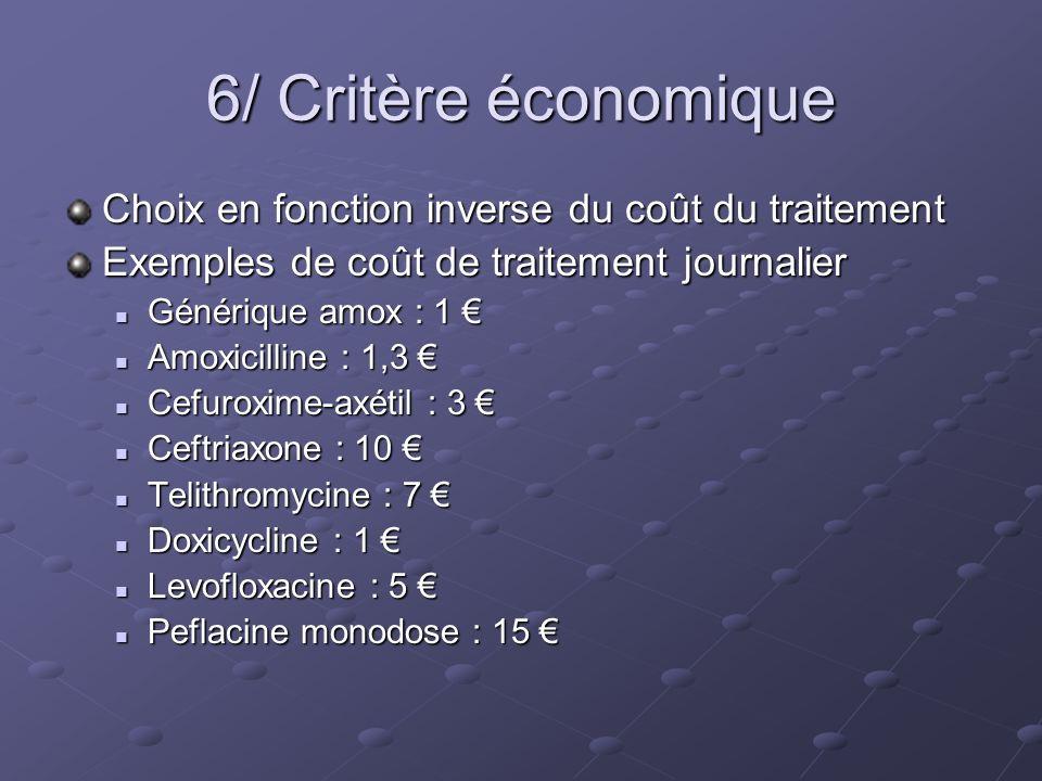 6/ Critère économique Choix en fonction inverse du coût du traitement