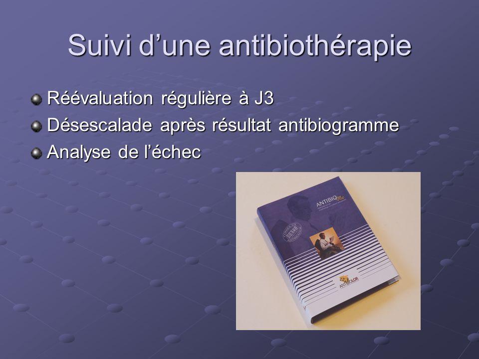Suivi d'une antibiothérapie