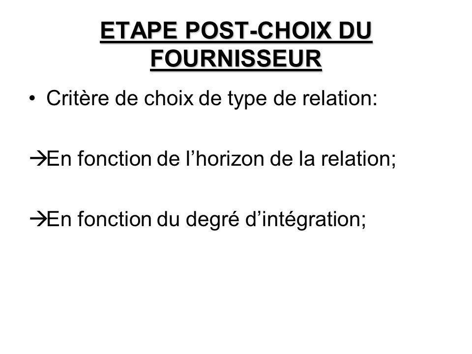 ETAPE POST-CHOIX DU FOURNISSEUR