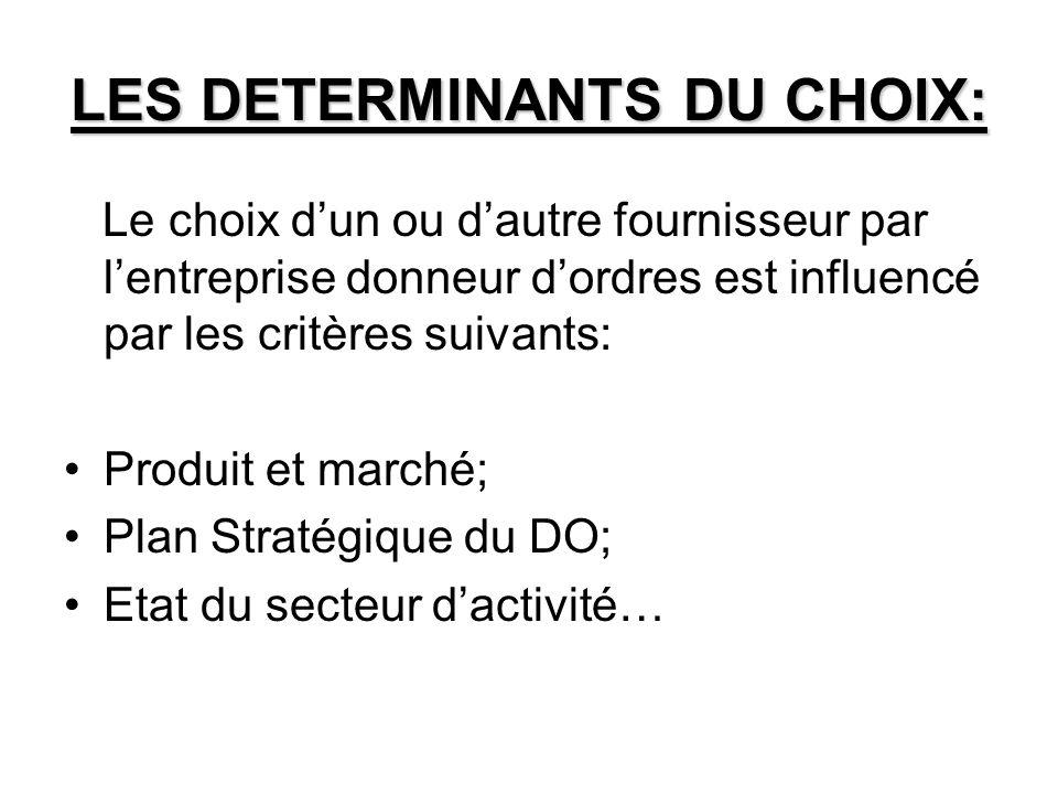LES DETERMINANTS DU CHOIX:
