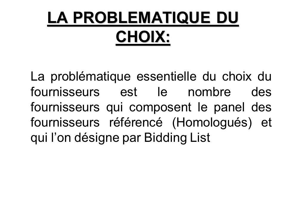 LA PROBLEMATIQUE DU CHOIX: