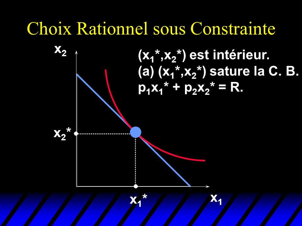 Choix Rationnel sous Constrainte