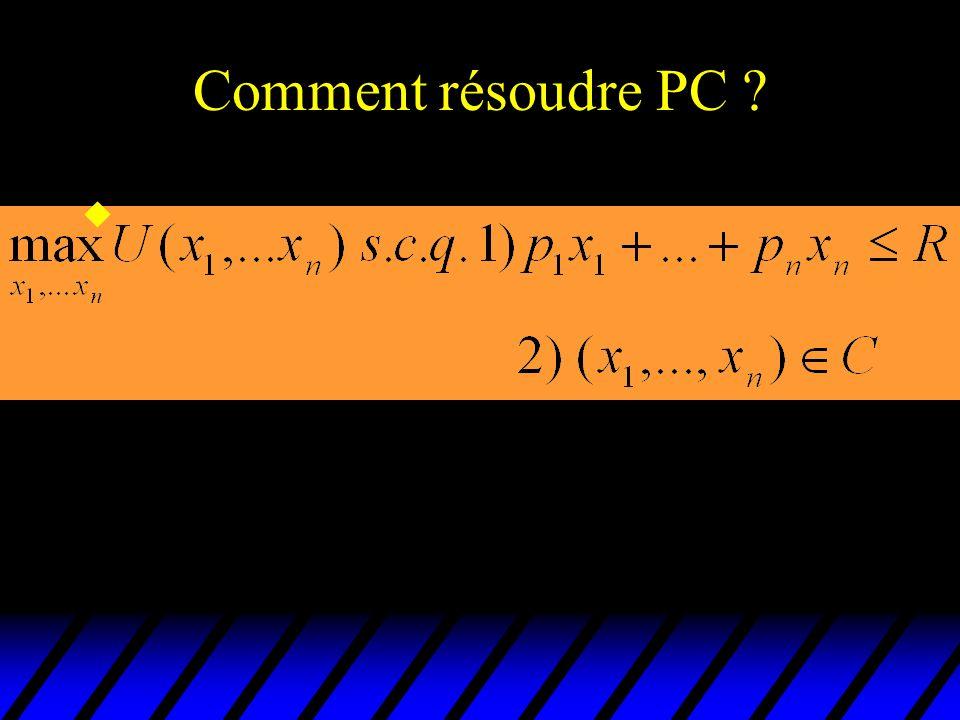 Comment résoudre PC