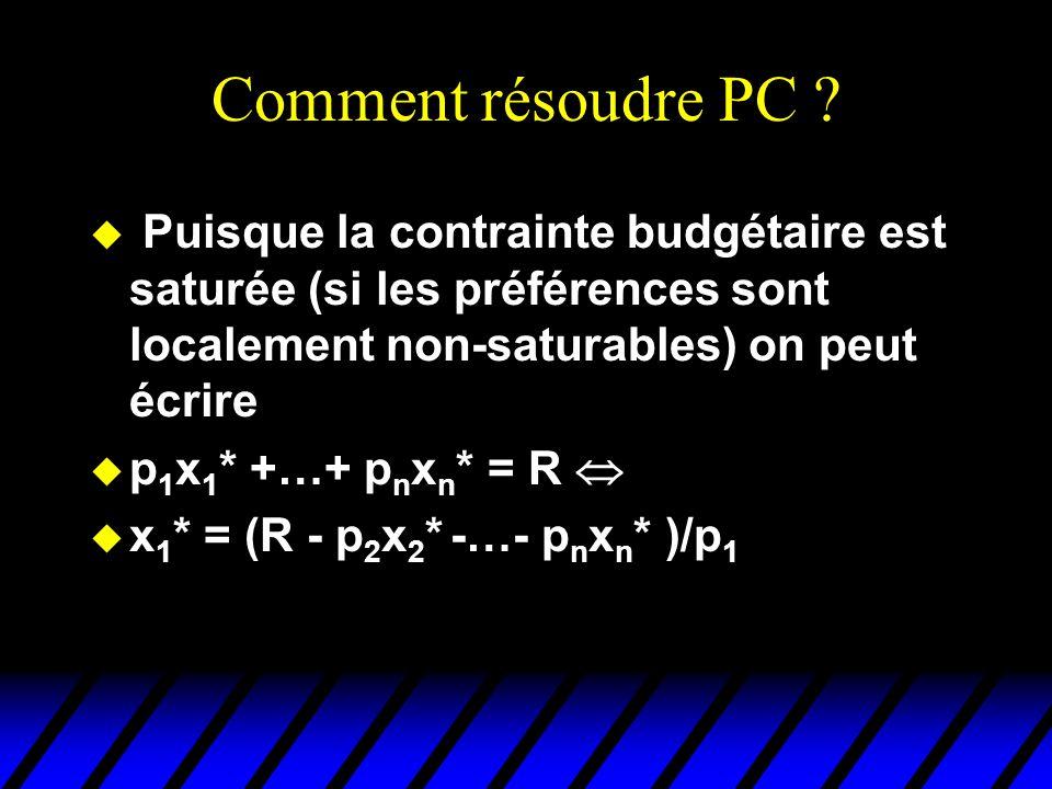 Comment résoudre PC Puisque la contrainte budgétaire est saturée (si les préférences sont localement non-saturables) on peut écrire.