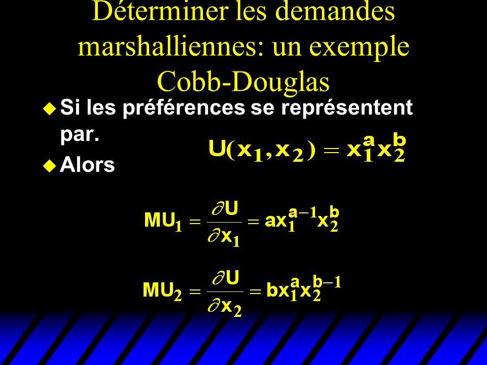 Déterminer les demandes marshalliennes: un exemple Cobb-Douglas