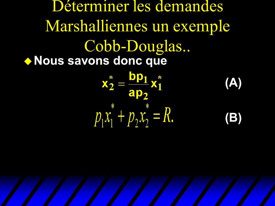 Déterminer les demandes Marshalliennes un exemple Cobb-Douglas..