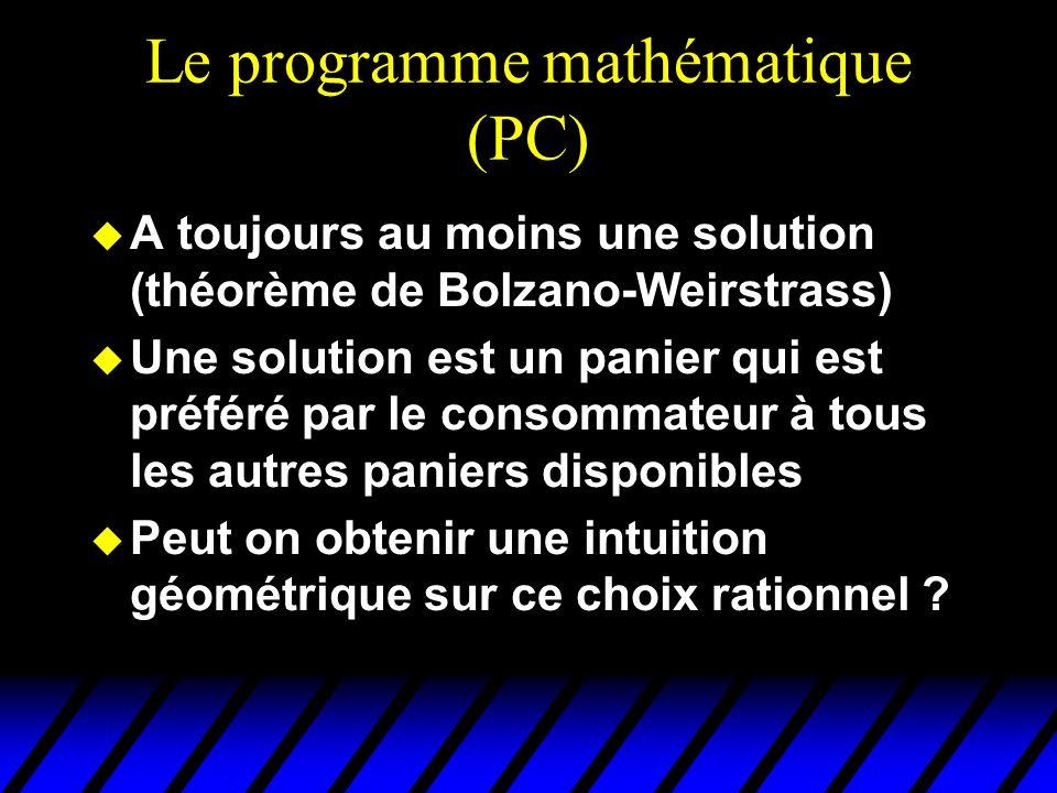 Le programme mathématique (PC)