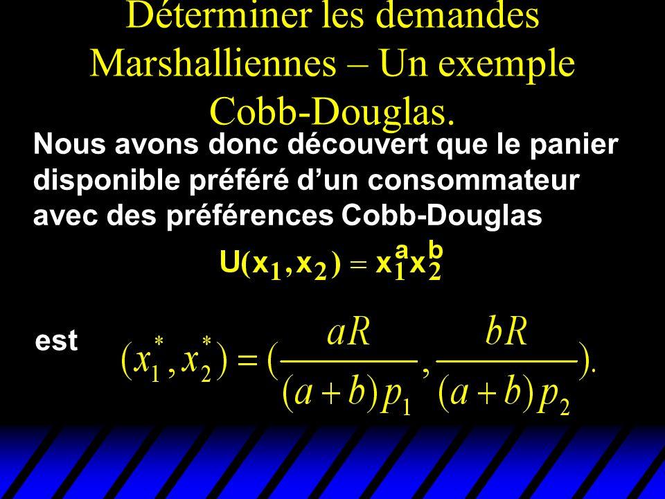 Déterminer les demandes Marshalliennes – Un exemple Cobb-Douglas.