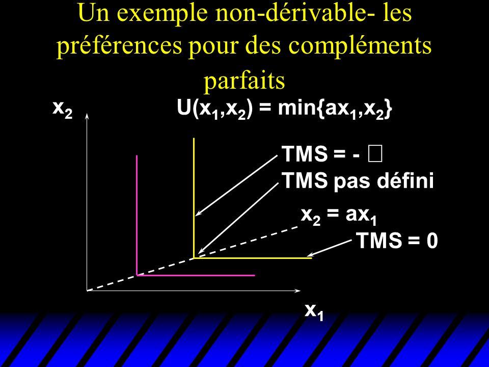 Un exemple non-dérivable- les préférences pour des compléments parfaits