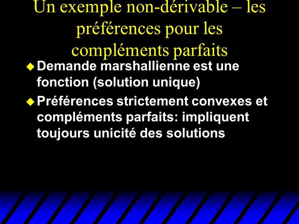 Un exemple non-dérivable – les préférences pour les compléments parfaits