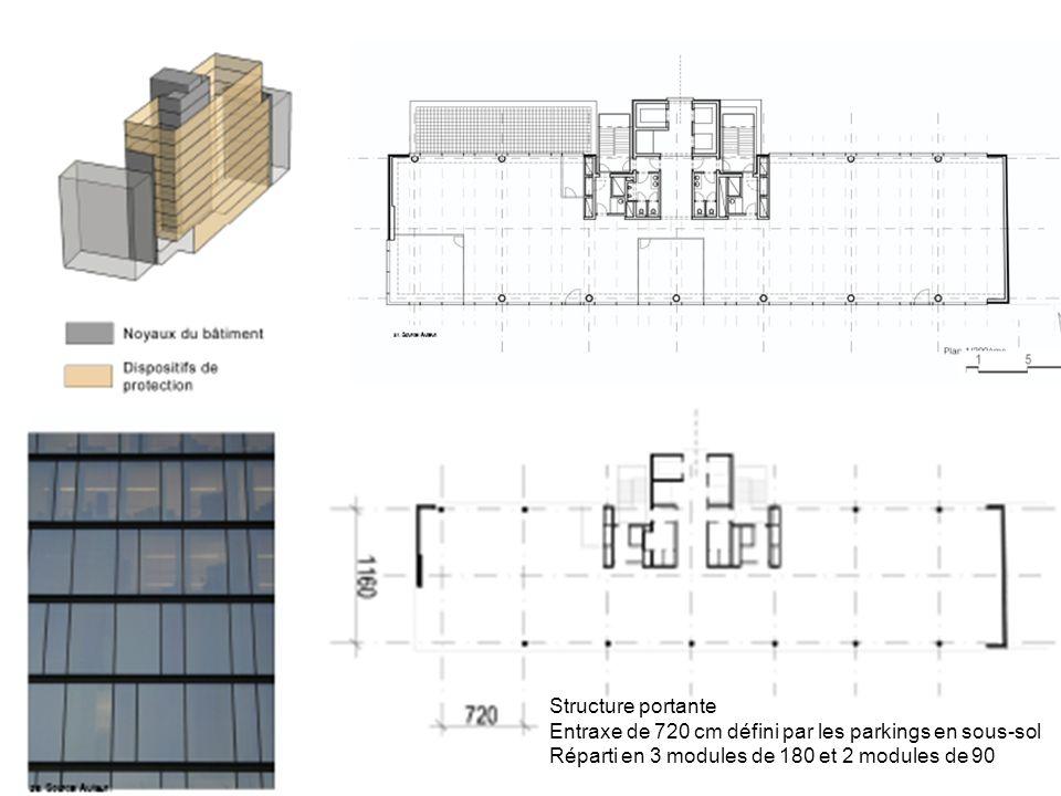 Structure portante Entraxe de 720 cm défini par les parkings en sous-sol.