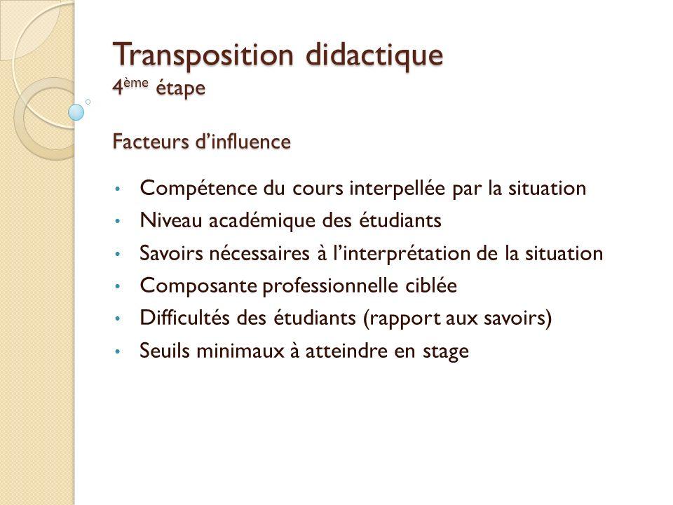 Transposition didactique 4ème étape Facteurs d'influence
