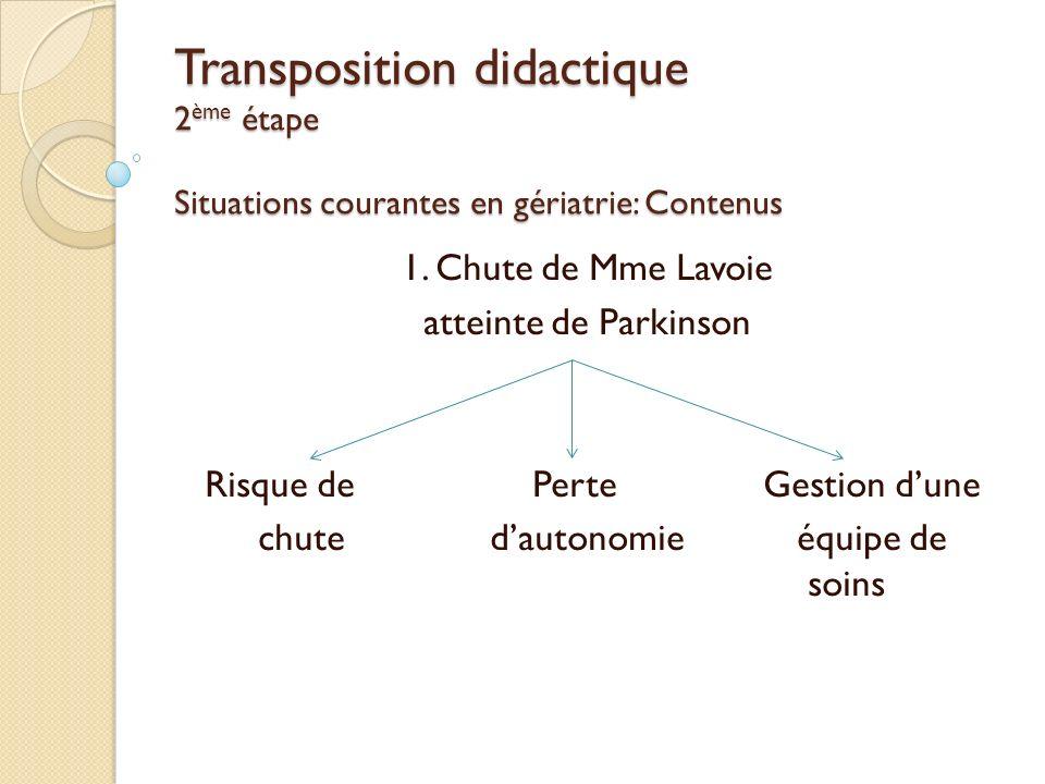 Transposition didactique 2ème étape Situations courantes en gériatrie: Contenus
