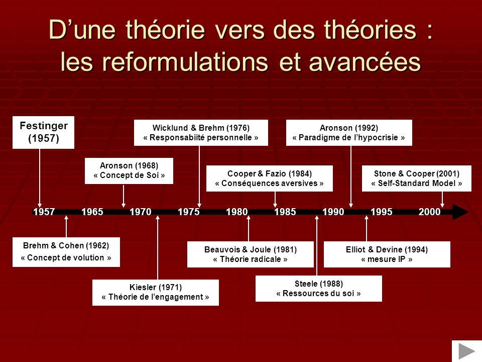 D'une théorie vers des théories : les reformulations et avancées